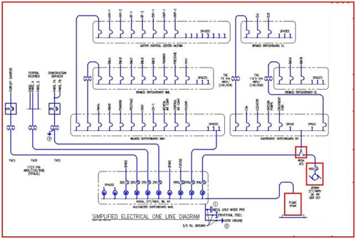 Electrical One Line Diagram Free http://www.nahak.com/CommercialServices/ElectricalSamplesGallery.html